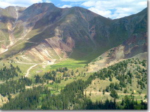 Silverton mining claims for sale-Minnehaha Basin